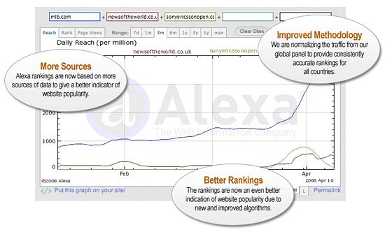 Alexa Firefox Toolbar