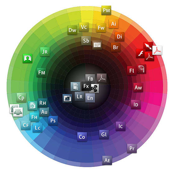 Adobe Creative Suite 3 Application Icons